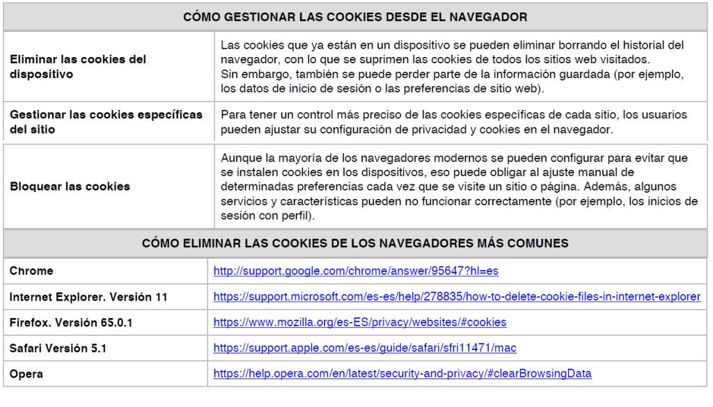 cookies_fisio5